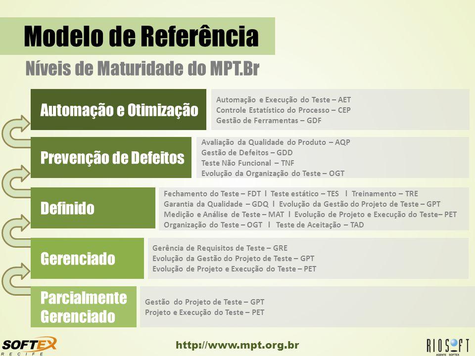 Modelo de Referência Níveis de Maturidade do MPT.Br