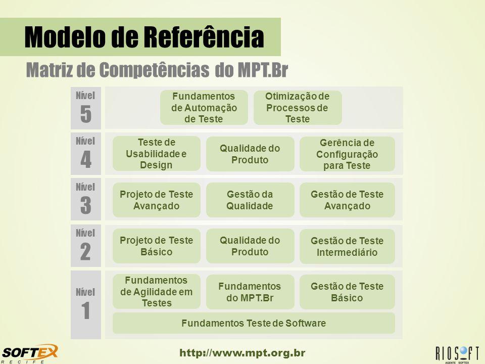 Modelo de Referência 5 4 3 2 1 Matriz de Competências do MPT.Br Nível