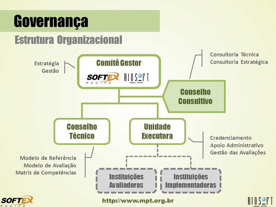 Governança Estrutura Organizacional Comitê Gestor Conselho Consultivo