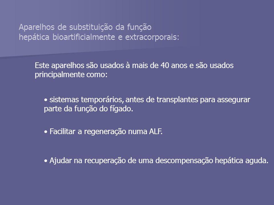 Aparelhos de substituição da função hepática bioartificialmente e extracorporais: