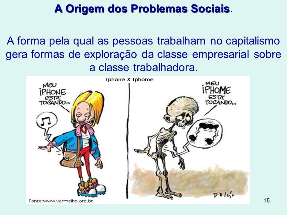 A Origem dos Problemas Sociais.