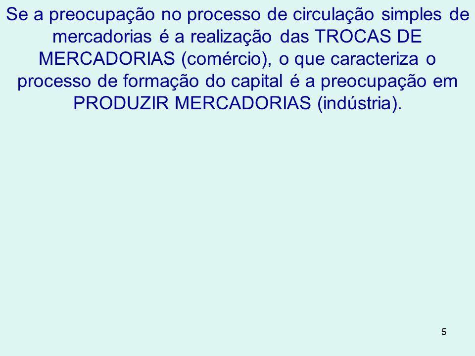 Se a preocupação no processo de circulação simples de mercadorias é a realização das TROCAS DE MERCADORIAS (comércio), o que caracteriza o processo de formação do capital é a preocupação em PRODUZIR MERCADORIAS (indústria).