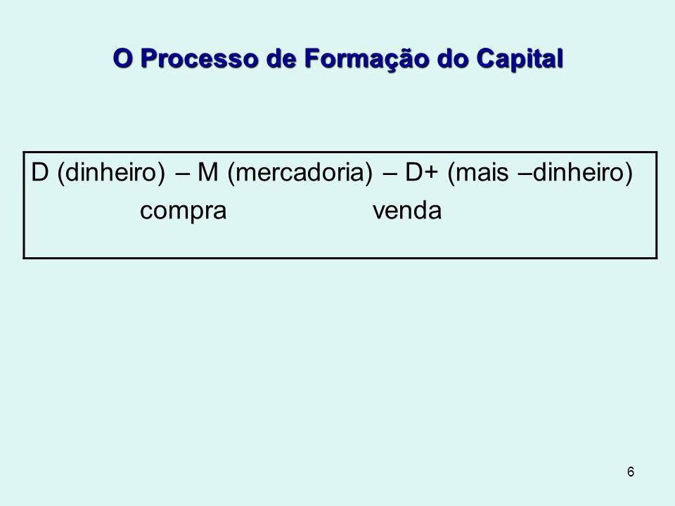 O Processo de Formação do Capital