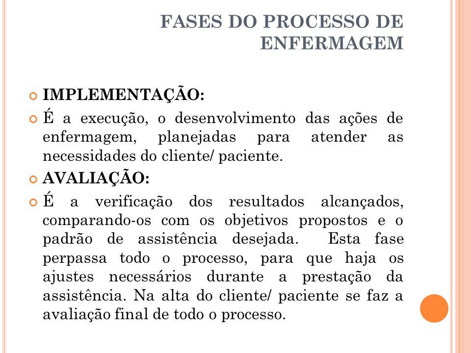 FASES DO PROCESSO DE ENFERMAGEM