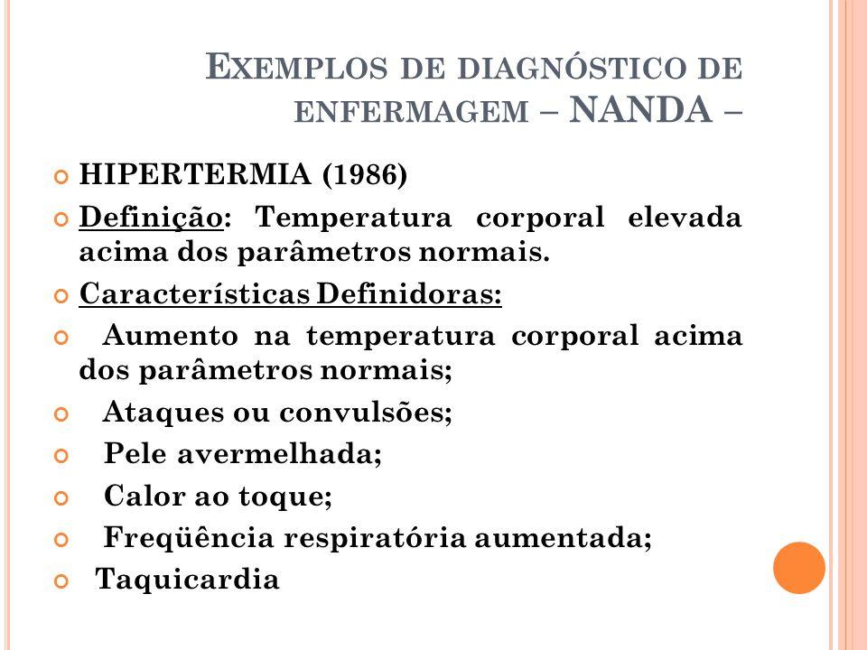 Exemplos de diagnóstico de enfermagem – NANDA –