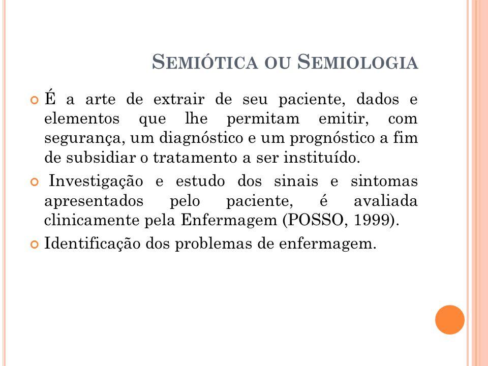 Semiótica ou Semiologia