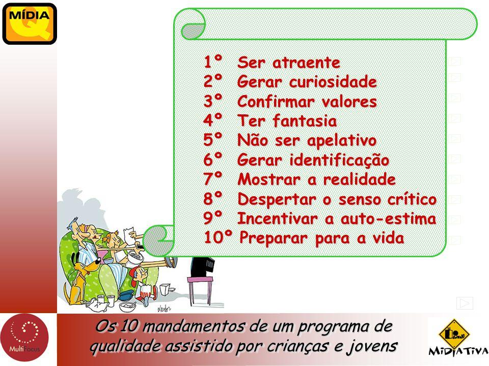 1º Ser atraente 2º Gerar curiosidade. 3º Confirmar valores. 4º Ter fantasia. 5º Não ser apelativo.