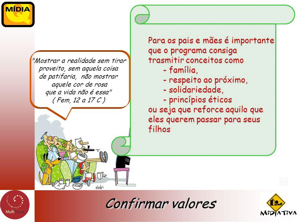 Confirmar valores Para os pais e mães é importante