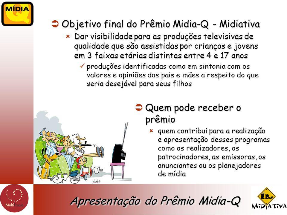 Apresentação do Prêmio Midia-Q