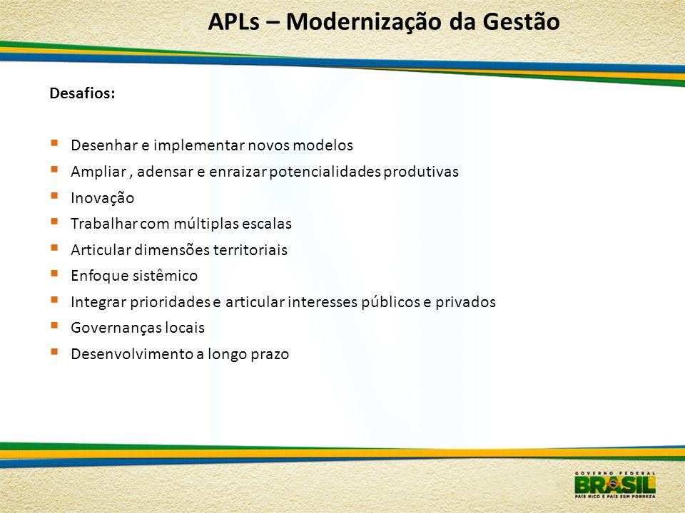 APLs – Modernização da Gestão