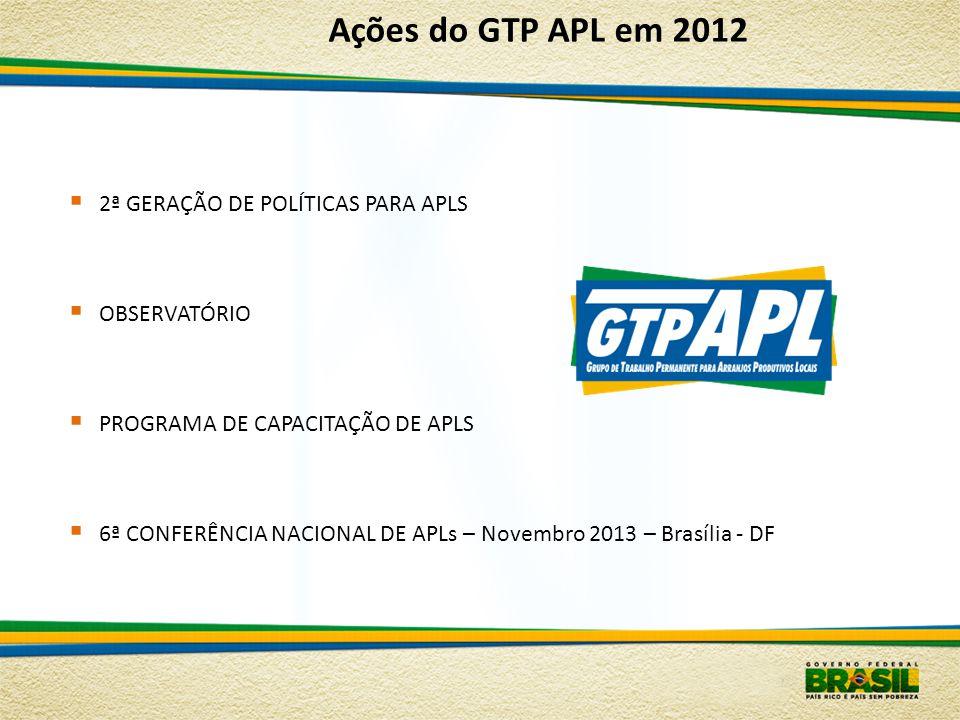 Ações do GTP APL em 2012 2ª GERAÇÃO DE POLÍTICAS PARA APLS