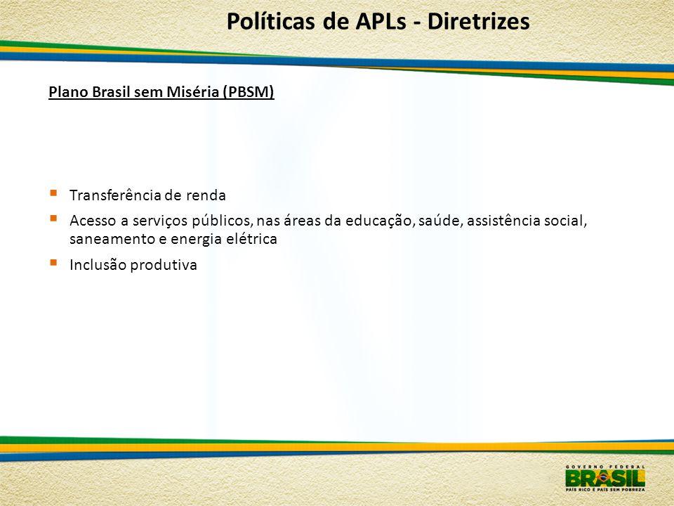 Políticas de APLs - Diretrizes
