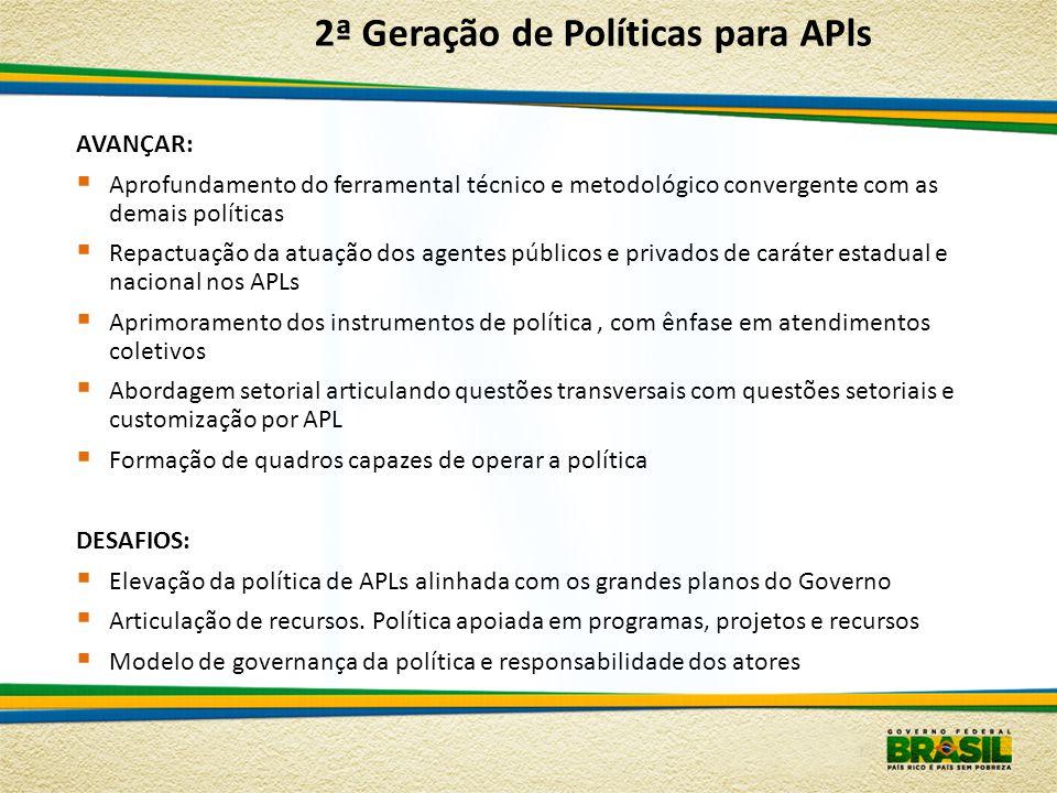 2ª Geração de Políticas para APls