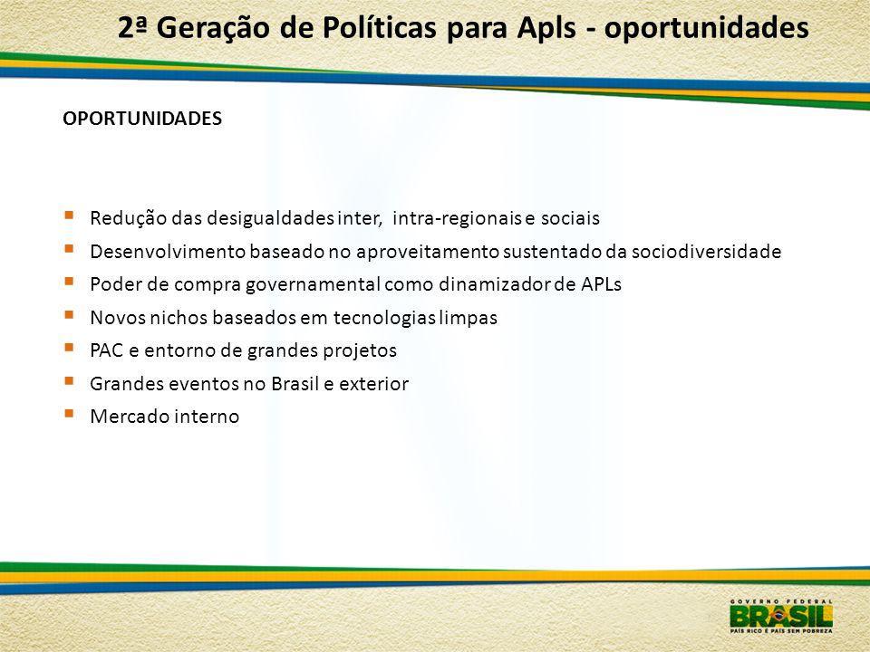 2ª Geração de Políticas para Apls - oportunidades
