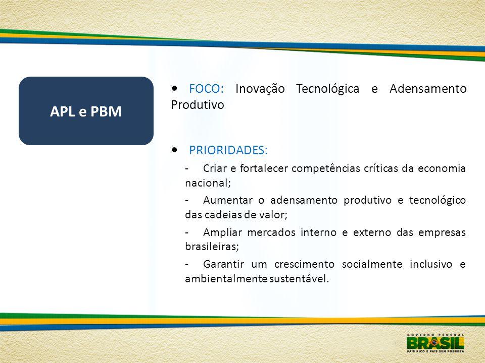APL e PBM FOCO: Inovação Tecnológica e Adensamento Produtivo