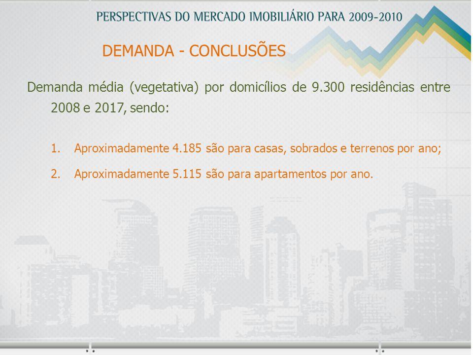 DEMANDA - CONCLUSÕES Demanda média (vegetativa) por domicílios de 9.300 residências entre 2008 e 2017, sendo: