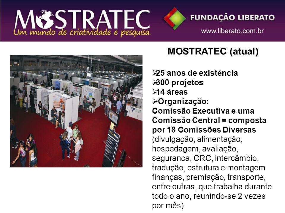 MOSTRATEC (atual) 25 anos de existência 300 projetos 14 áreas
