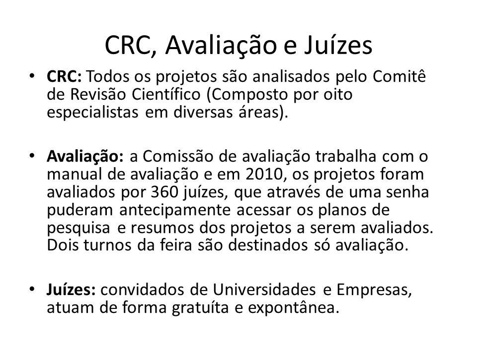CRC, Avaliação e Juízes CRC: Todos os projetos são analisados pelo Comitê de Revisão Científico (Composto por oito especialistas em diversas áreas).
