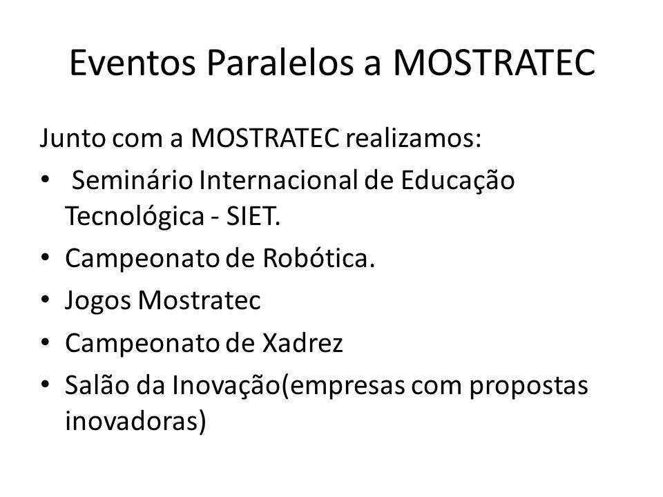 Eventos Paralelos a MOSTRATEC