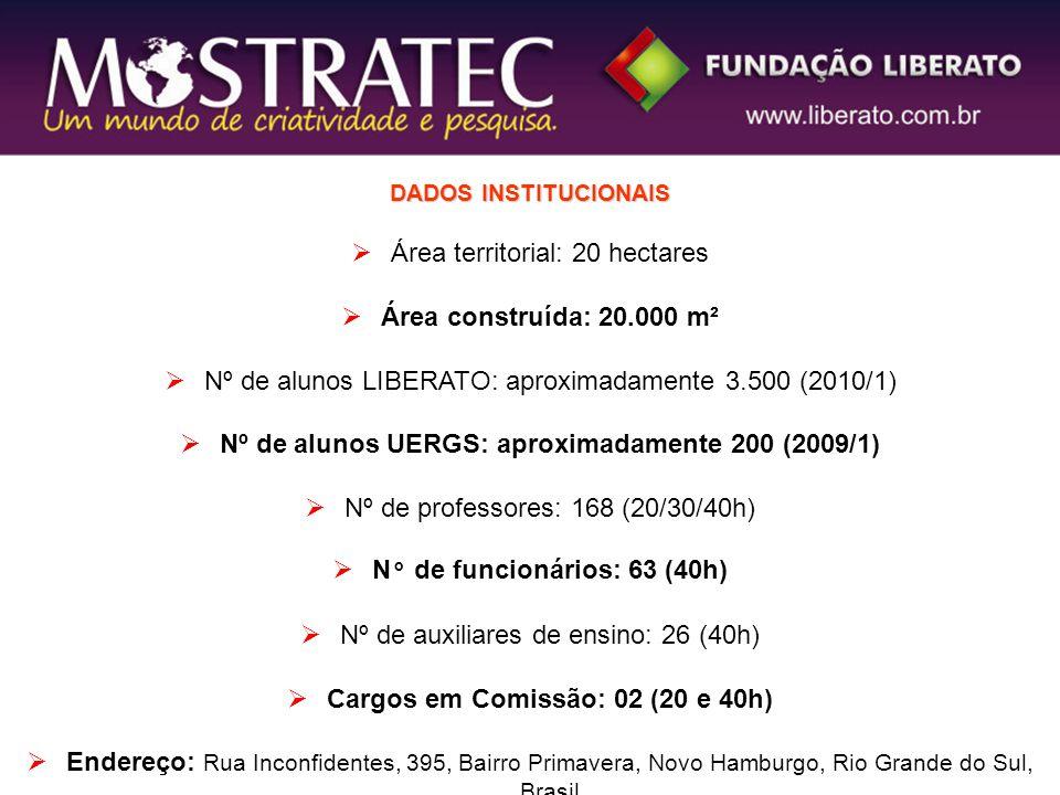 Área territorial: 20 hectares Área construída: 20.000 m²