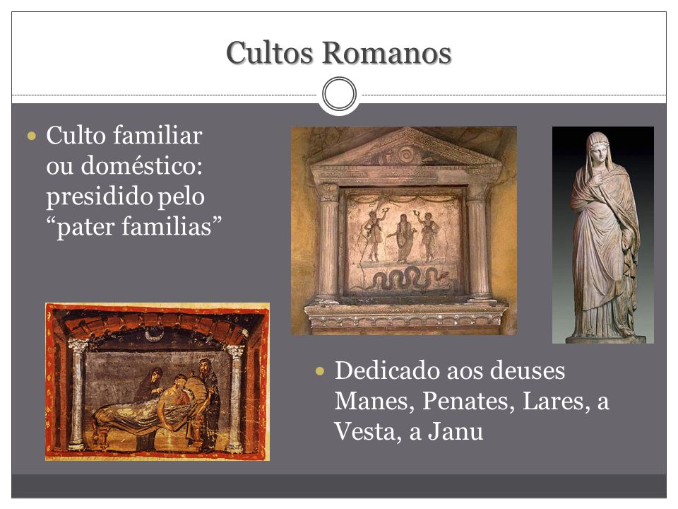 Cultos Romanos Culto familiar ou doméstico: presidido pelo pater familias Dedicado aos deuses Manes, Penates, Lares, a Vesta, a Janu.