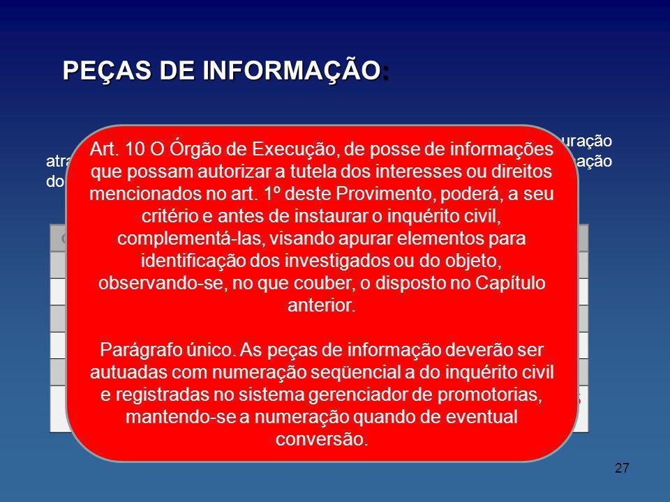 PEÇAS DE INFORMAÇÃO: