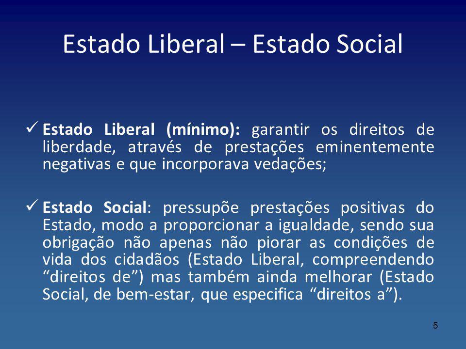 Estado Liberal – Estado Social