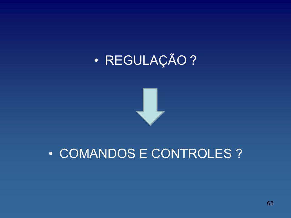 REGULAÇÃO COMANDOS E CONTROLES
