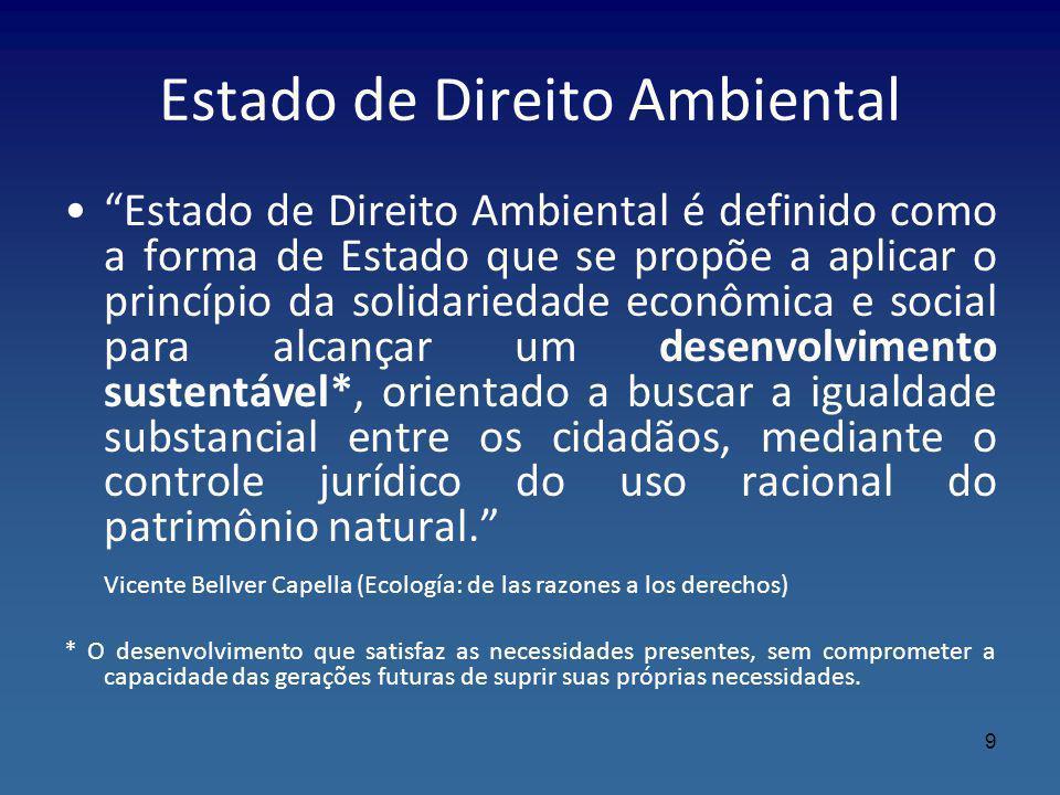 Estado de Direito Ambiental
