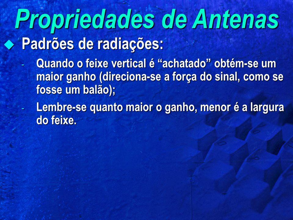 Propriedades de Antenas