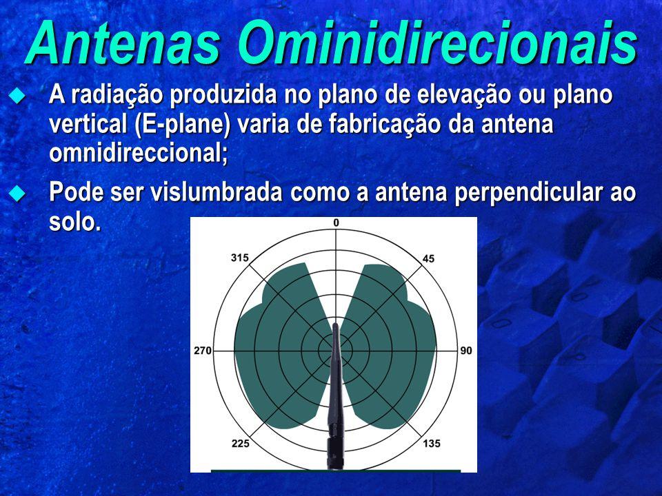 Antenas Ominidirecionais