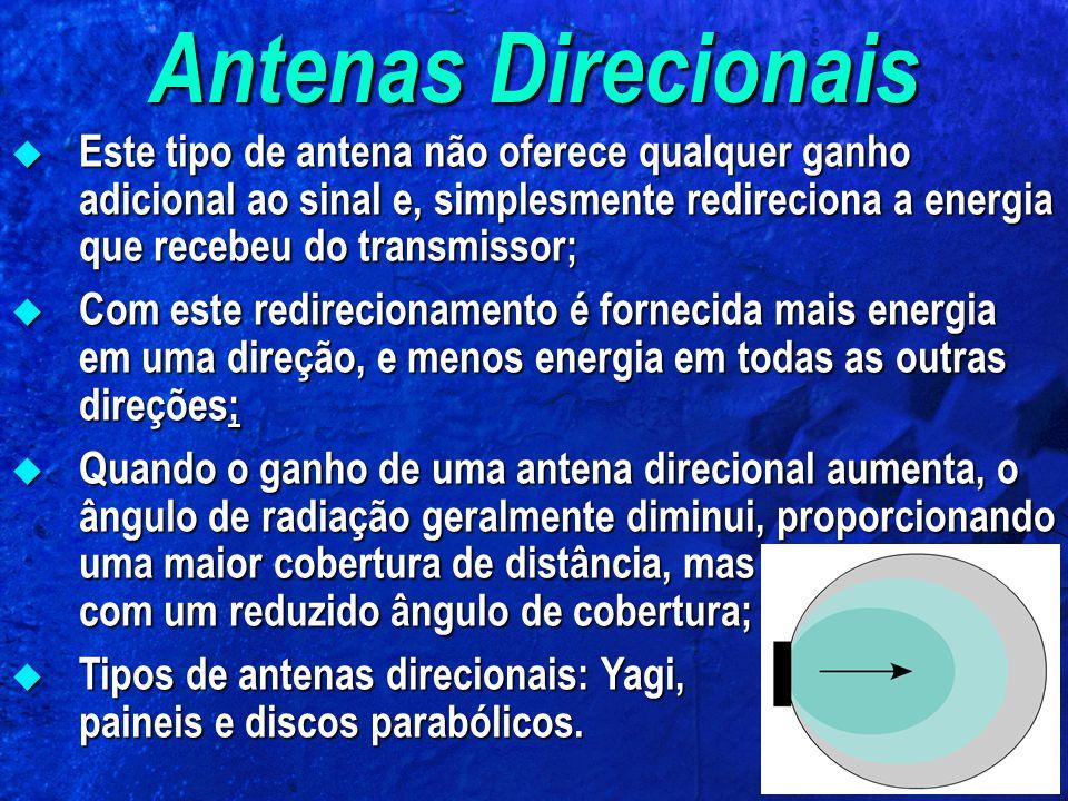 Antenas Direcionais