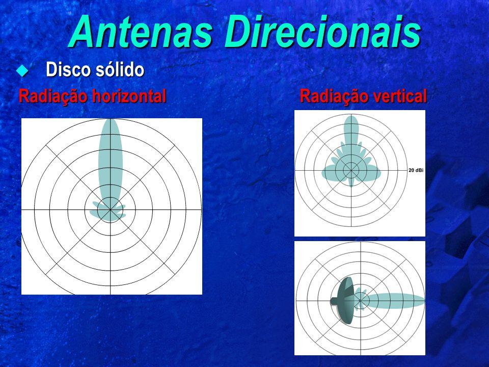 Antenas Direcionais Disco sólido Radiação horizontal Radiação vertical