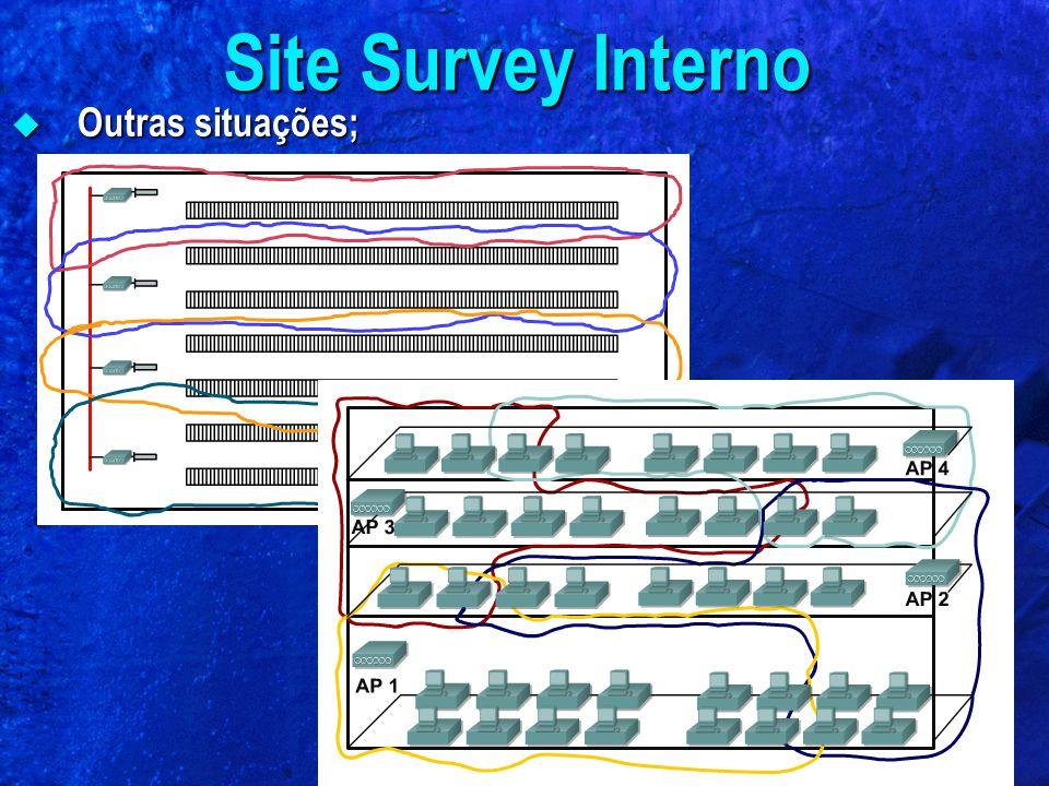 Site Survey Interno Outras situações;