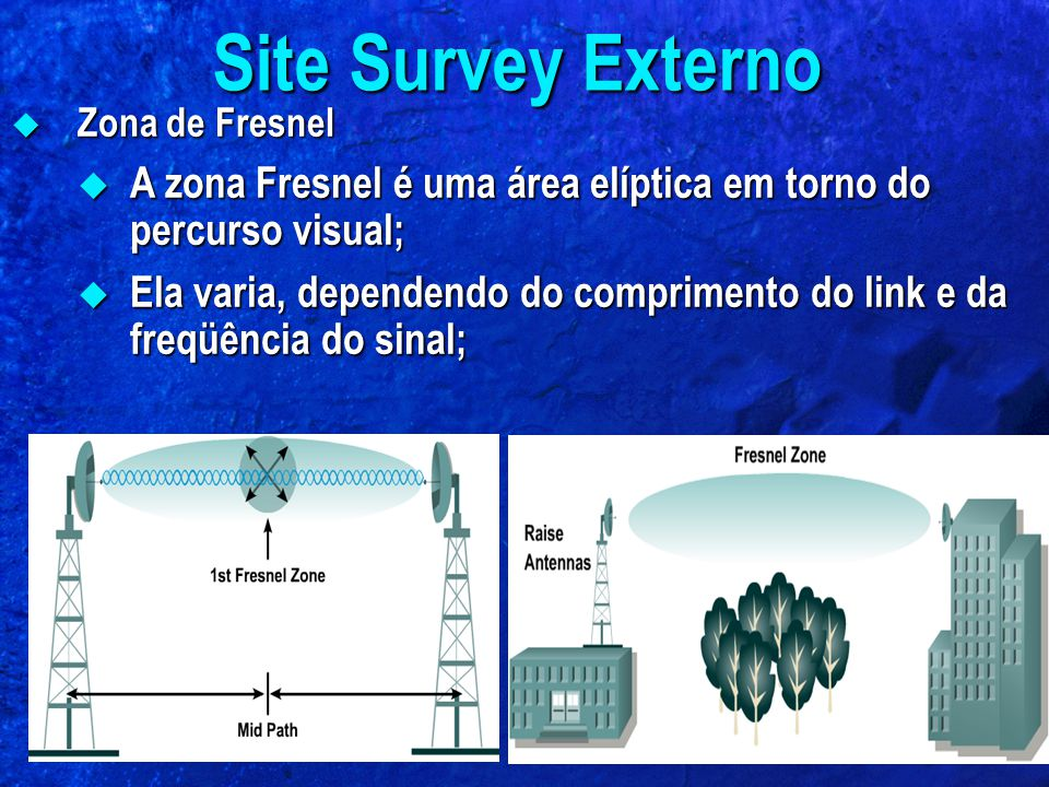 Site Survey Externo Zona de Fresnel. A zona Fresnel é uma área elíptica em torno do percurso visual;
