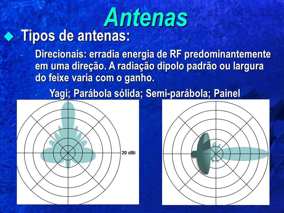 Antenas Tipos de antenas: