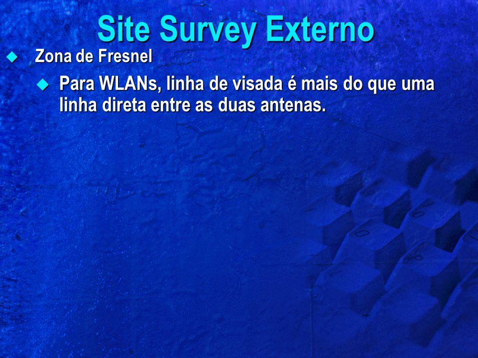 Site Survey Externo Zona de Fresnel.