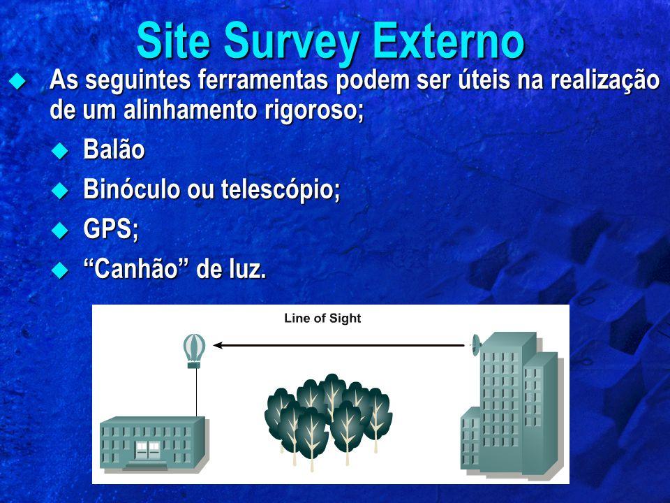 Site Survey Externo As seguintes ferramentas podem ser úteis na realização de um alinhamento rigoroso;
