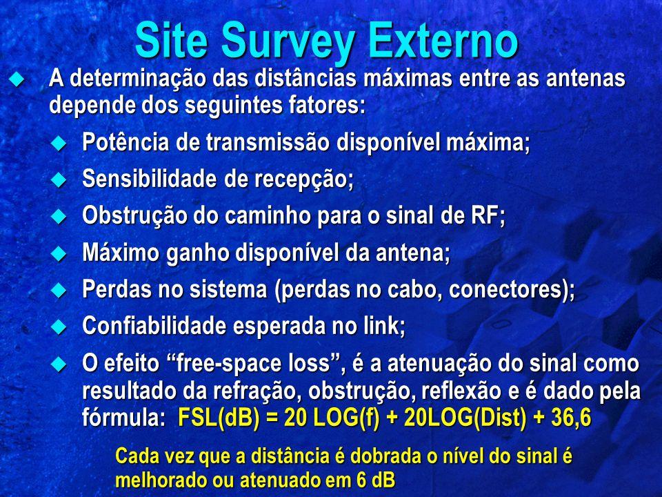 Site Survey Externo A determinação das distâncias máximas entre as antenas depende dos seguintes fatores: