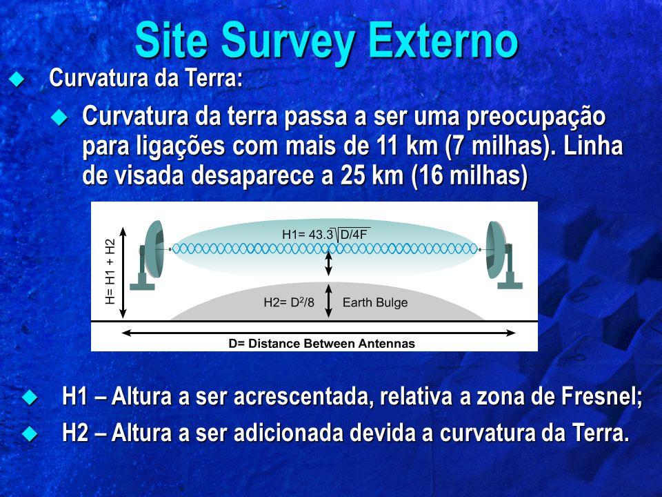 Site Survey Externo Curvatura da Terra: