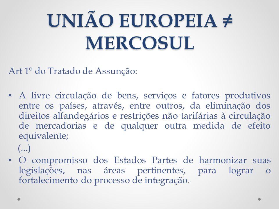 UNIÃO EUROPEIA ≠ MERCOSUL