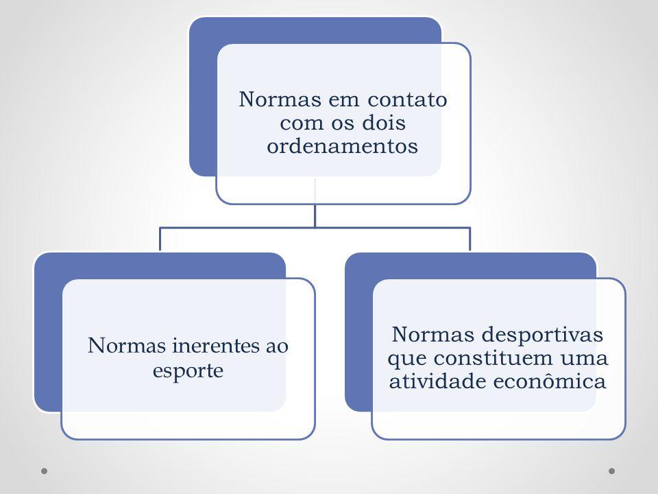Normas em contato com os dois ordenamentos