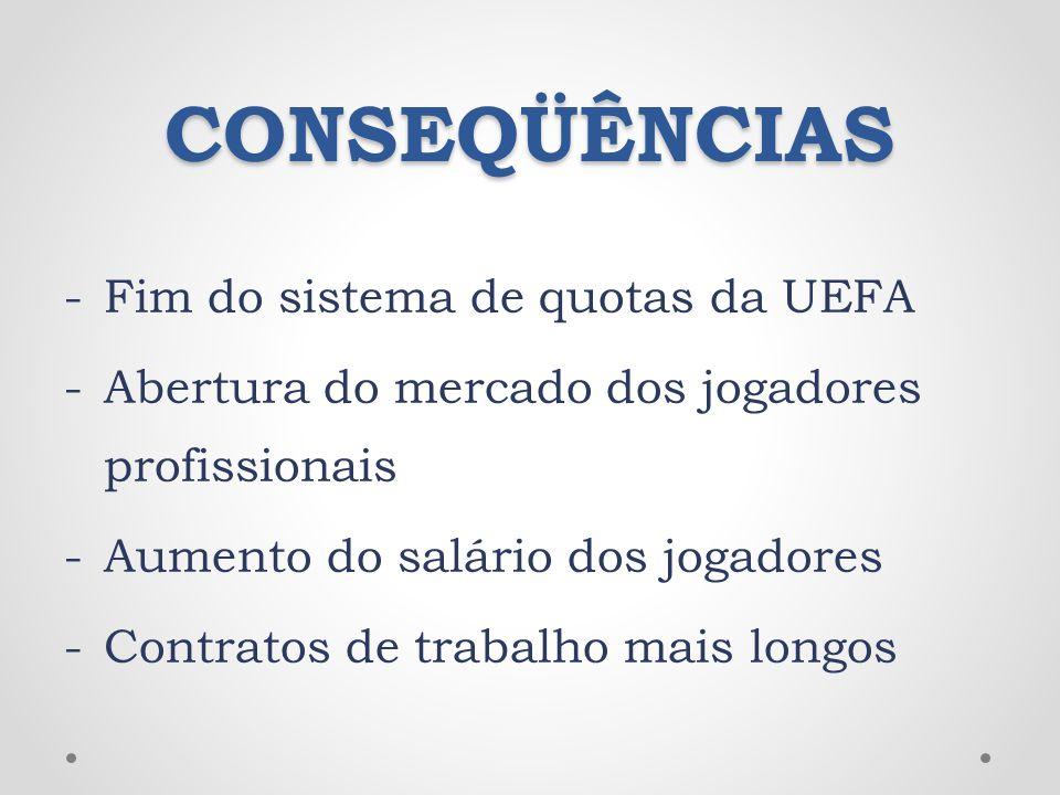 CONSEQÜÊNCIAS Fim do sistema de quotas da UEFA