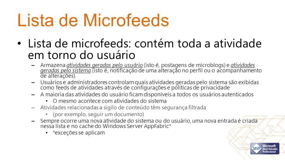 Lista de Microfeeds Lista de microfeeds: contém toda a atividade em torno do usuário.