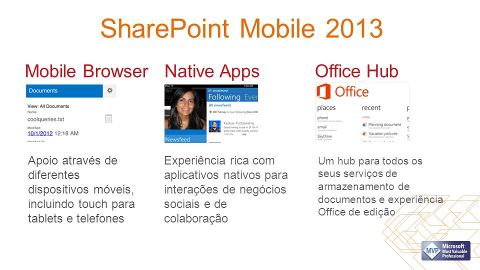 SharePoint Mobile 2013 Mobile Browser Native Apps Office Hub