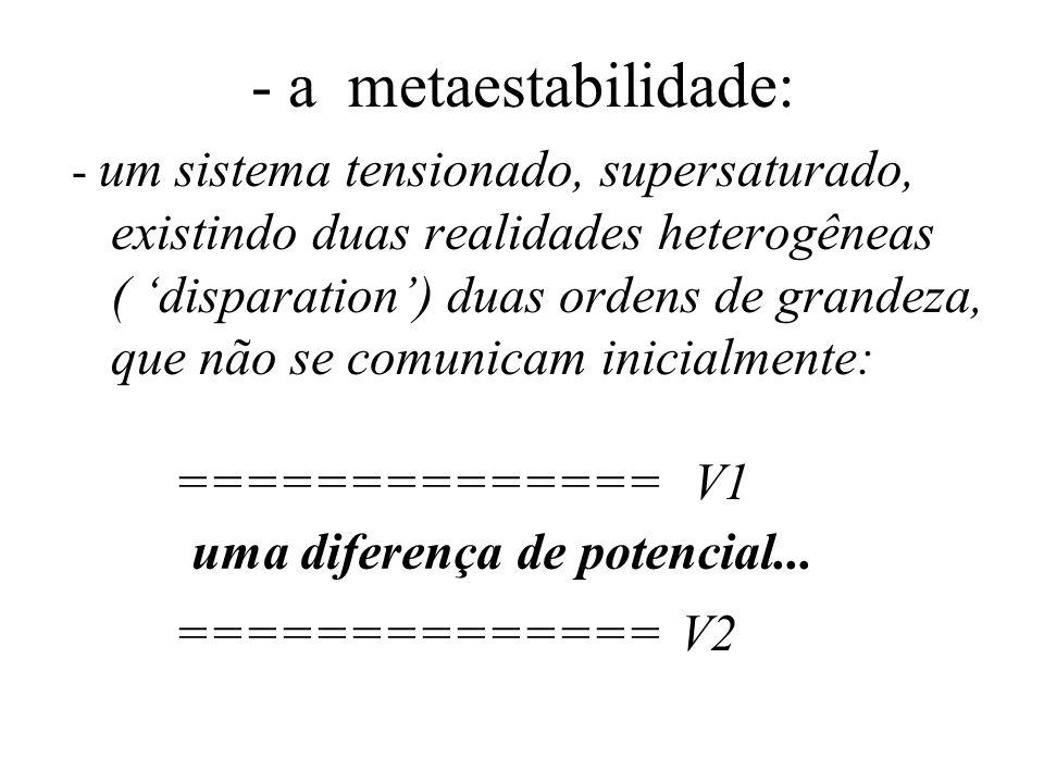 - a metaestabilidade: ============== V1 ============== V2