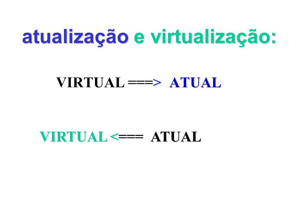atualização e virtualização: