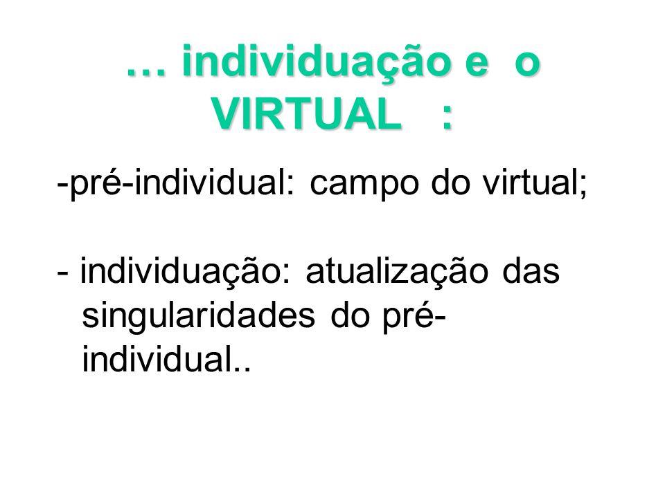 … individuação e o VIRTUAL :