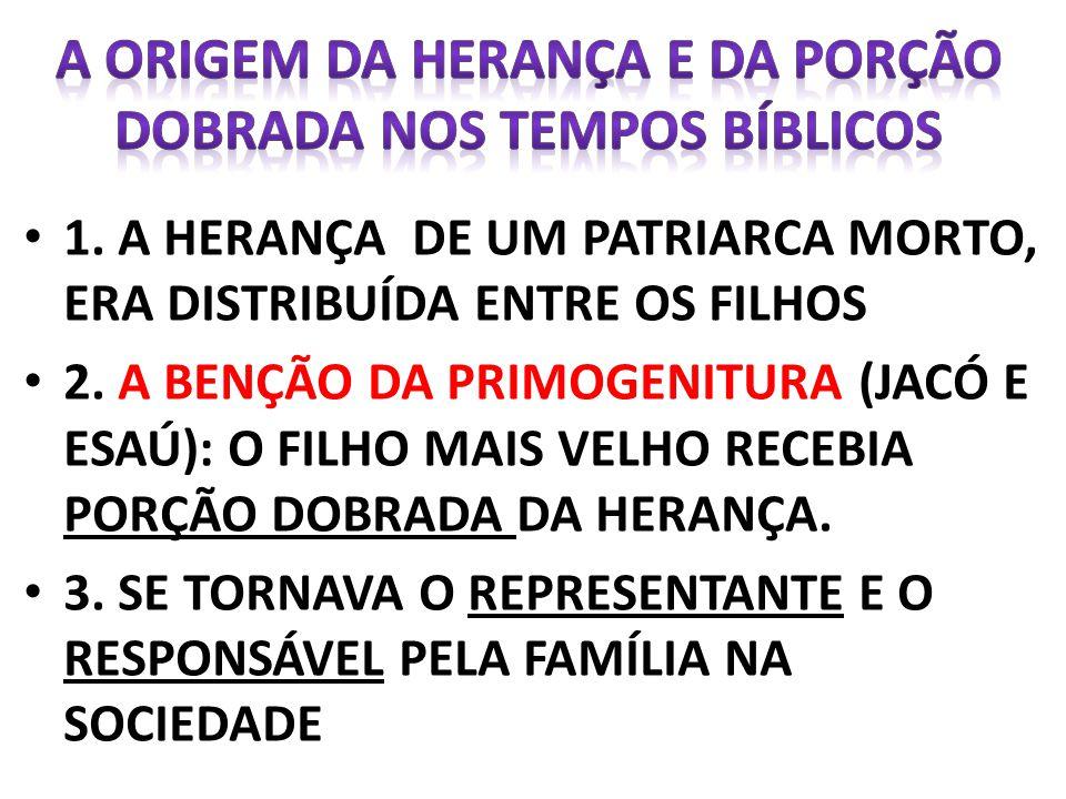 A ORIGEM DA HERANÇA E DA PORÇÃO DOBRADA NOS TEMPOS BÍBLICOS