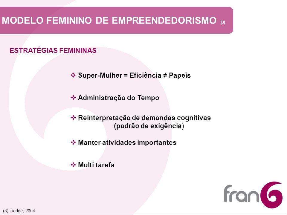 MODELO FEMININO DE EMPREENDEDORISMO (3)